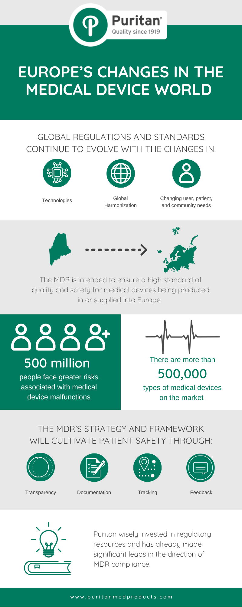 How Puritan Is Responding to MDR Infographic