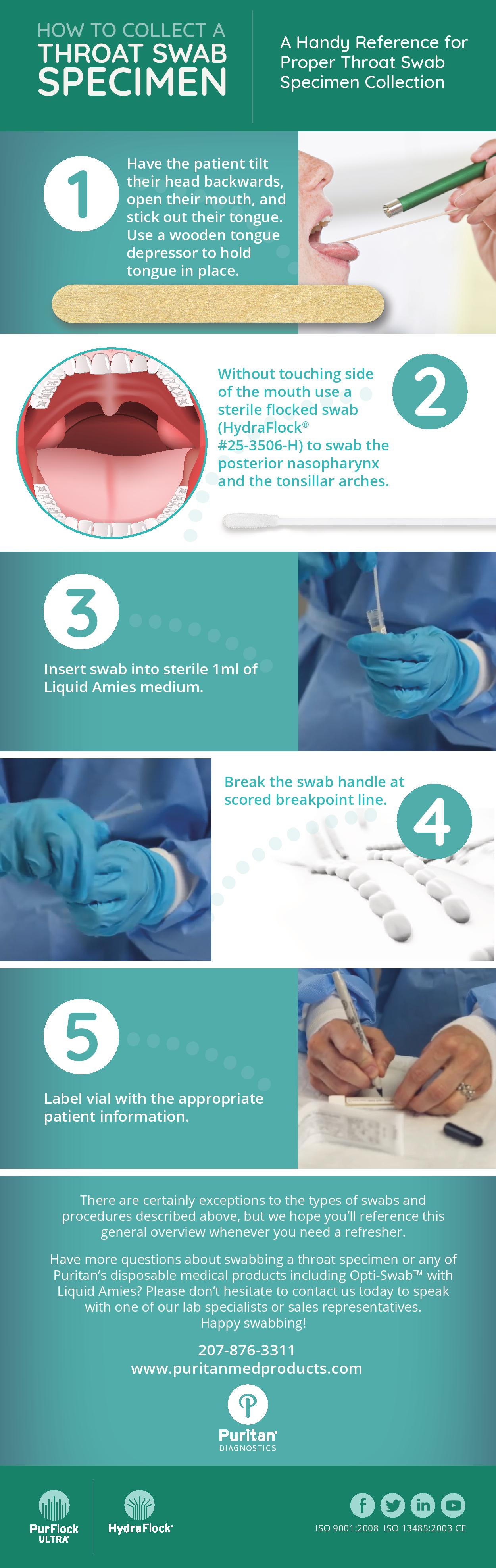 How to Collect a Throat Specimen Infographic - Step by Step
